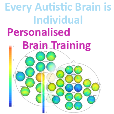 Every autistic brain is different and individual and a qEEG brain map using Kaiser Neuromap is the basis for Personalised Brain Training neurofeedback