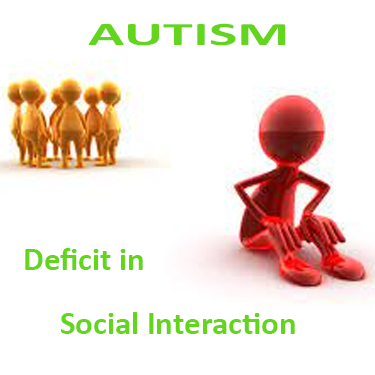 Autism deficit in communication and social interaction before treatment with neurofeedback