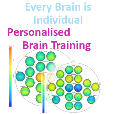 Every Brain is individual and different, therefore Personalised Brain Training neurofeedback