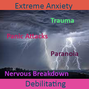 Neurofeedback to treat extreme anxiety where trauma, panic attacks, paranoia and nervous breakdowns are debilitating