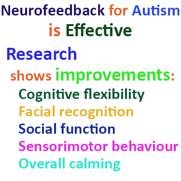 Neurofeedback for autism is effective, research shows improvements in cognitive flexibility, facial recognition, social function, sensorimotor behaviour and overall calming