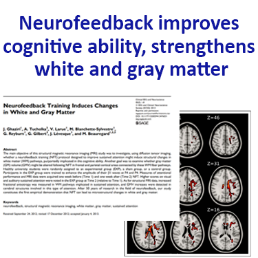 """Neurofeedback training improves cognitive ability and strengthens white and gray matter per Ghaziri Study 2013 """"Neurofeedback Training induces Changes in White and Gray Matter"""""""