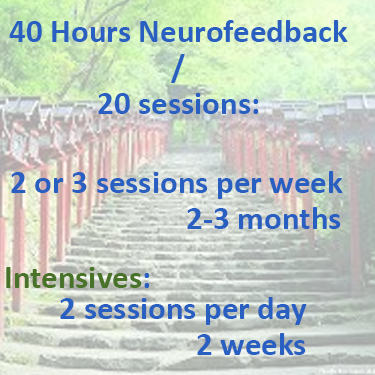 Forty hours of neurofeedback training is twenty sessions, three per week, over two to three months; intensives with two sessions per day for two weeks