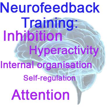 Neurofeedback training addresses brain areas responsible for inhibition, hyperactivity, internal organisation, attention and emotional self-regulation