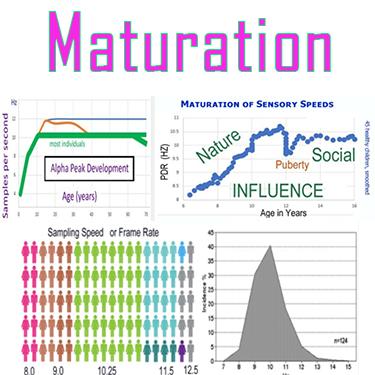 Brain Maturation by Alpha Peak Development and neurofeedback