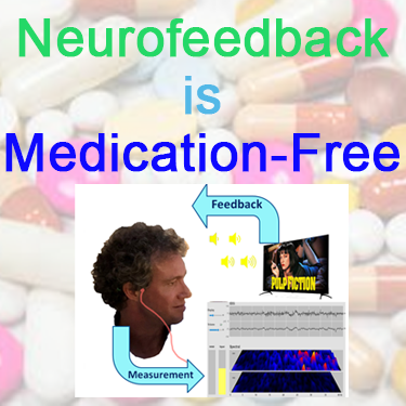 Neurofeedback training is medication free and non-invasive